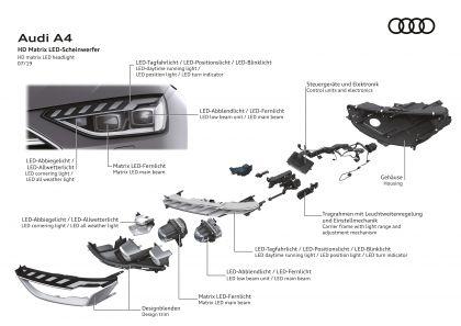 2019 Audi A4 Avant 73