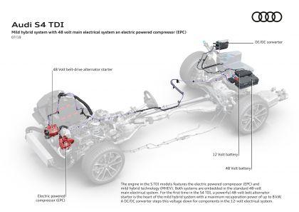2019 Audi S4 Avant TDI 32