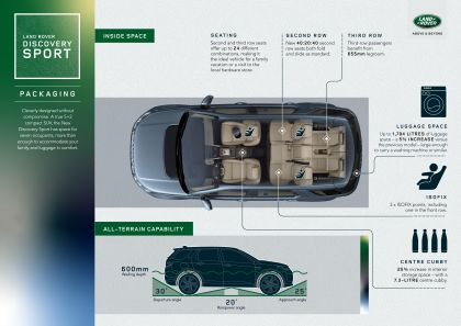 2020 Land Rover Discovery Sport 85
