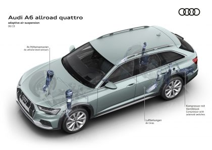 2019 Audi A6 allroad quattro 24