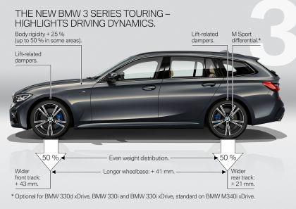 2020 BMW 3er ( G21 ) Touring 140