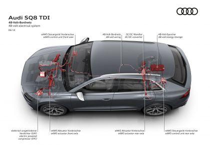 2019 Audi SQ8 TDI 67
