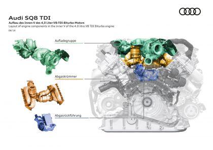 2019 Audi SQ8 TDI 76
