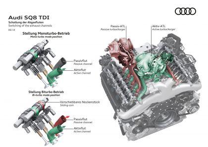 2019 Audi SQ8 TDI 77
