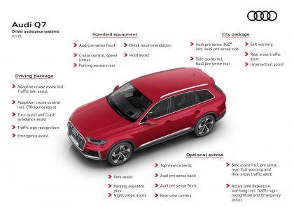 2020 Audi Q7 83
