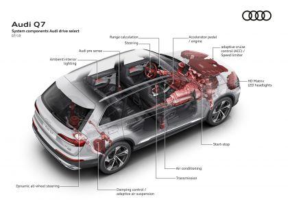 2020 Audi Q7 90