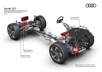 2020 Audi Q7 95