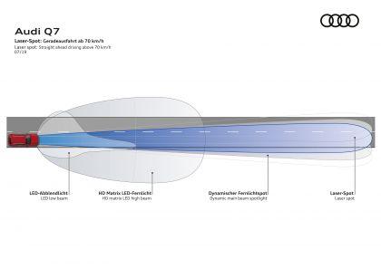 2020 Audi Q7 99