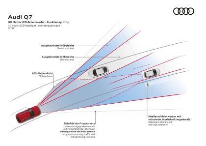 2020 Audi Q7 100
