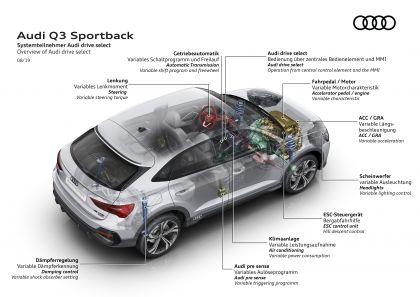 2019 Audi Q3 Sportback 179