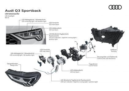 2019 Audi Q3 Sportback 192