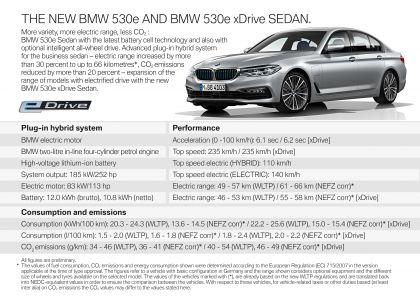 2020 BMW 530e ( G30 ) xDrive 3