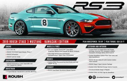 2019 Roush Performance Stage 3 Mustang ( based on 2019 Ford Mustang GT ) 14