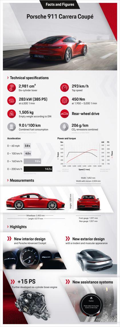 2019 Porsche 911 ( 992 ) Carrera 129