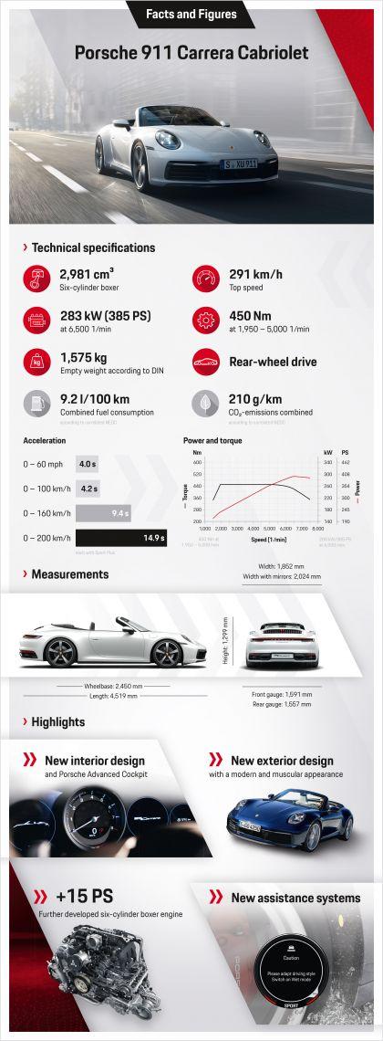 2019 Porsche 911 ( 992 ) Carrera cabriolet 9