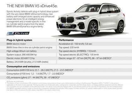 2019 BMW X5 ( F15 LCI ) xDrive45e 16