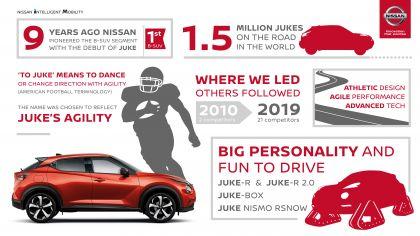 2020 Nissan Juke 144