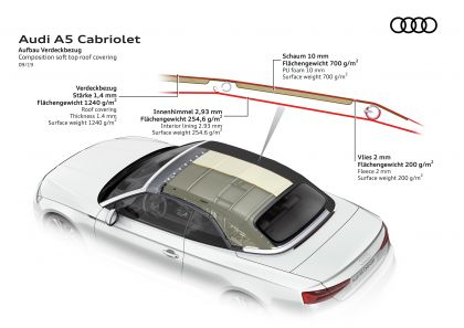 2020 Audi A5 cabriolet 22