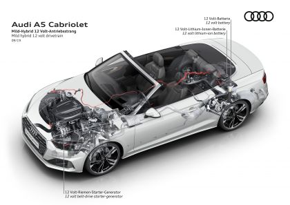 2020 Audi A5 cabriolet 24