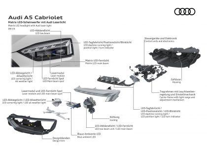 2020 Audi A5 cabriolet 28