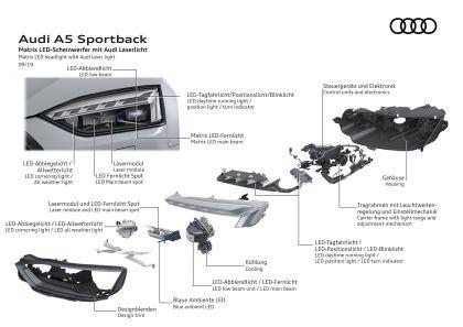 2020 Audi A5 sportback 20