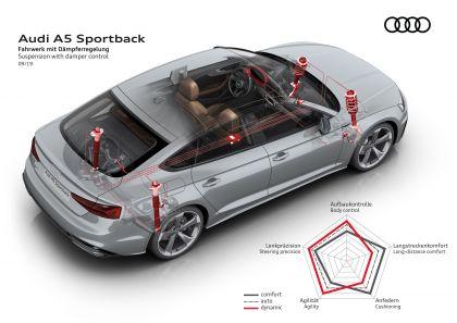 2020 Audi A5 sportback 26
