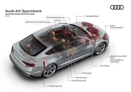 2020 Audi A5 sportback 27