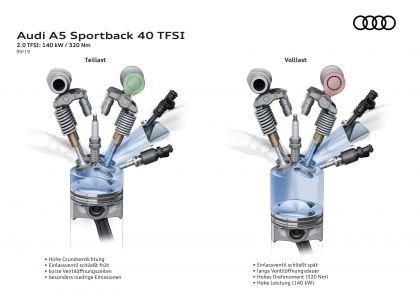 2020 Audi A5 sportback 33
