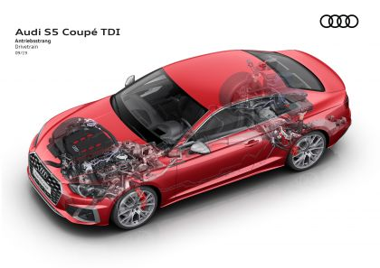2020 Audi S5 coupé TDI 17