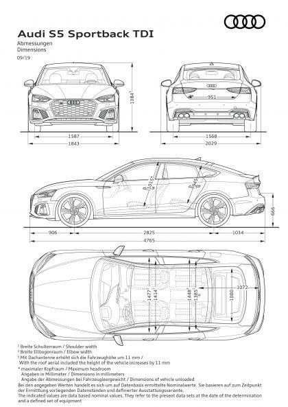 2020 Audi S5 sportback TDI 25