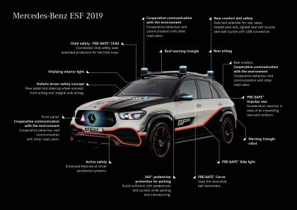 2019 Mercedes-Benz Experimental Safety Vehicle 7