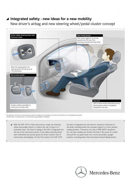 2019 Mercedes-Benz Experimental Safety Vehicle 34