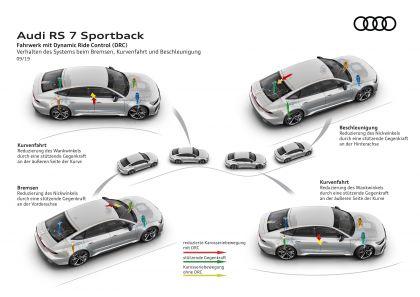 2020 Audi RS7 Sportback 61