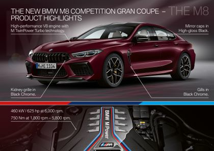 2020 BMW M8 ( F93 ) Competition Gran Coupé 125