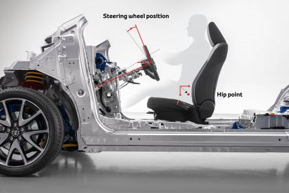 2020 Toyota Yaris hybrid 41