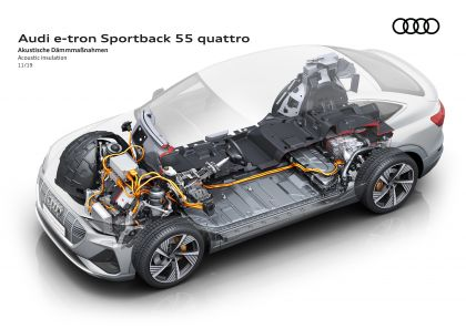 2020 Audi e-Tron Sportback 72
