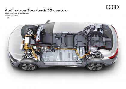 2020 Audi e-Tron Sportback 73