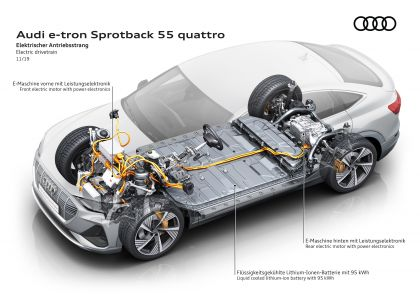 2020 Audi e-Tron Sportback 83