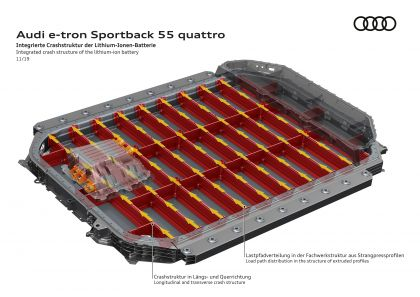 2020 Audi e-Tron Sportback 86