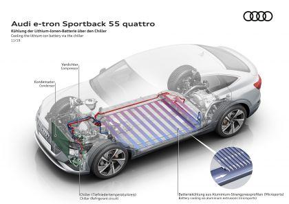 2020 Audi e-Tron Sportback 91