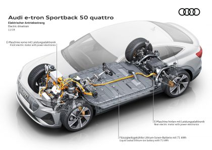 2020 Audi e-Tron Sportback 95