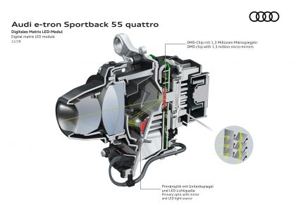 2020 Audi e-Tron Sportback 103