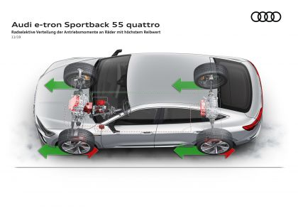 2020 Audi e-Tron Sportback 114