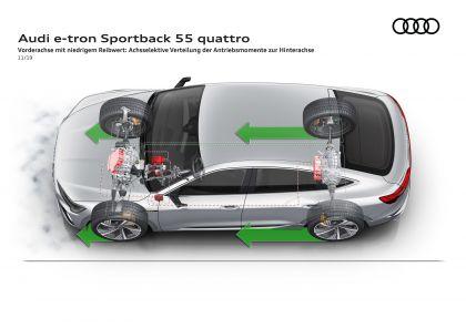 2020 Audi e-Tron Sportback 115