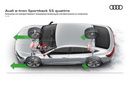 2020 Audi e-Tron Sportback 116