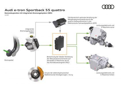 2020 Audi e-Tron Sportback 119