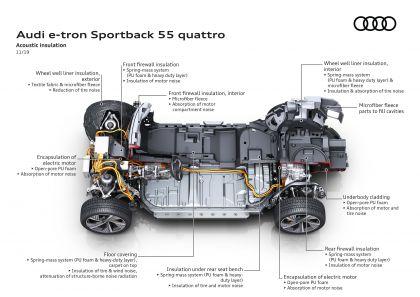 2020 Audi e-Tron Sportback 128