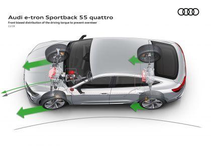 2020 Audi e-Tron Sportback 136