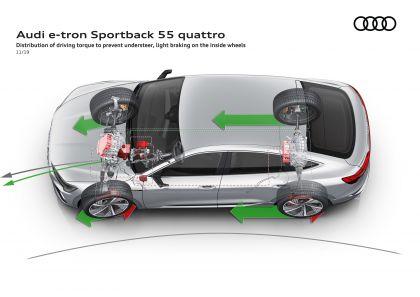 2020 Audi e-Tron Sportback 137