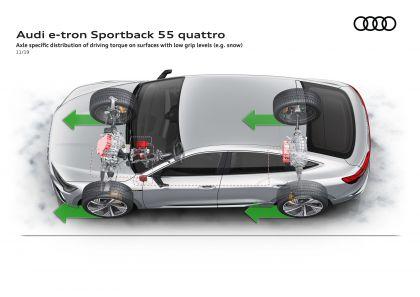 2020 Audi e-Tron Sportback 138
